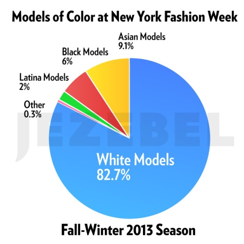 models of color